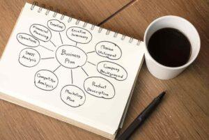 cos'è un business plan