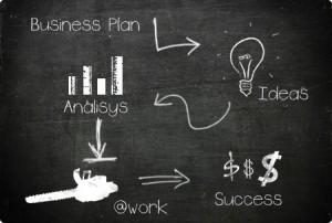 business-automation.diagram-300x202 (1)