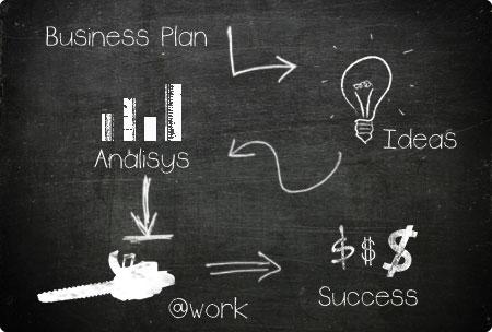 schema business plan disegnato su lavagna
