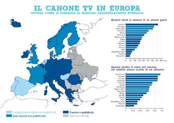 Il_canone_TV_in_Europa